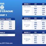LŚ 2017, tydzień I: Terminarz meczów [2-4 czerwca]